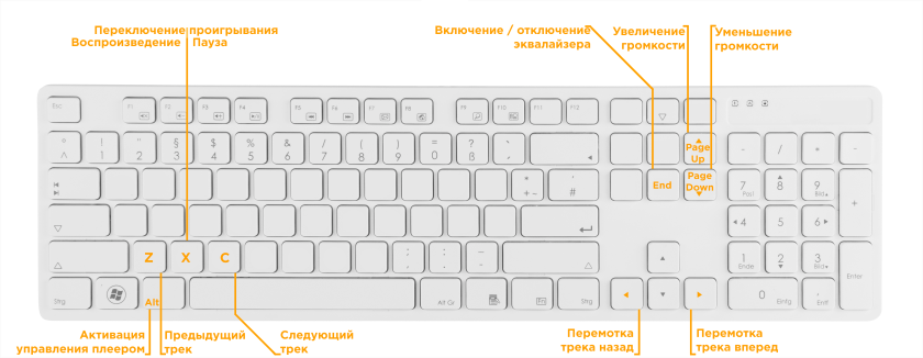 media-keyboard2.png