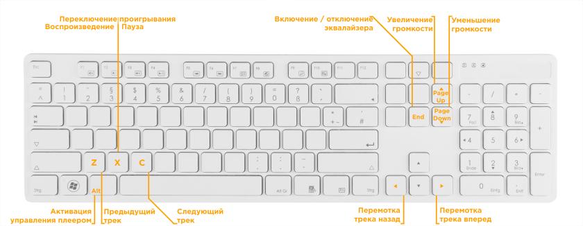 Как сделать горячие клавиши на звук